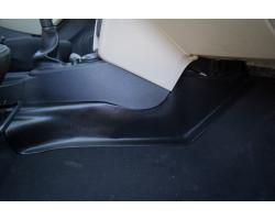 Накладки на ковролин центральные тоннель Рено Логан | Renault Logan (2 шт.) АртФорм с 2014 г.в.